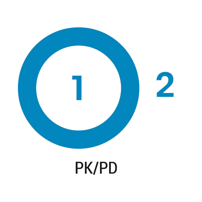 2-compartment antimicrobial PK/PD studies