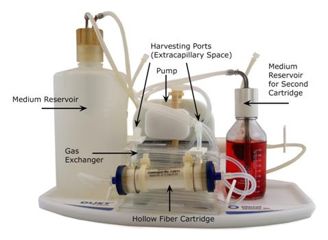 FiberCell Systems Hollow Fibre Bioreactor for high density